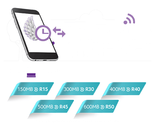 AlwaysOn data bundles and their prices